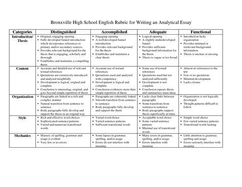 middle school short essay rubric