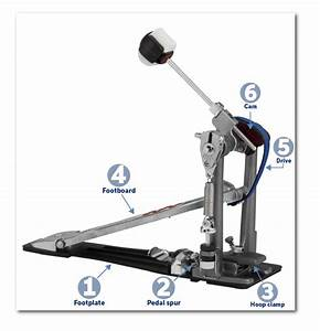 Dialing In Your Bass Drum Pedal