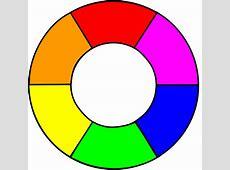 FileKleurencirkelsvg Wikimedia Commons