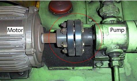 shaft couplings nbk  motion control components