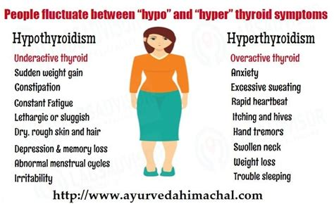 difference  hypo hyper thyroid symptoms