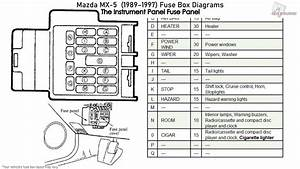 Mazda Mx-5  1989-1997  Fuse Box Diagrams