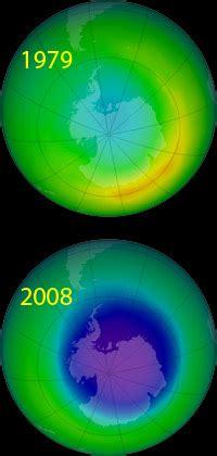 ozone hole windows   universe