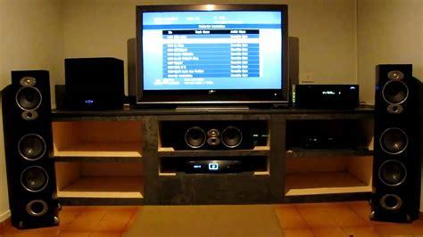 My Setup Upgrade With Polk Audio Rti Onkyo Part