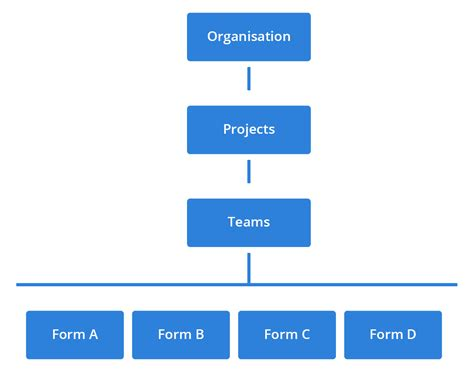 form creator software create any form with ease try it