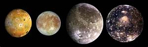 Moons - Facts about the Moons of the Solar System