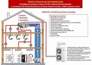 Prix Clim Gainable : pompe chaleur air invers gainable maisons ossature ~ Premium-room.com Idées de Décoration