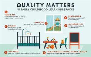 The importance of facility quality in early education