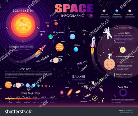 Space Infographic On Purple Background Vector Stock Vector ...