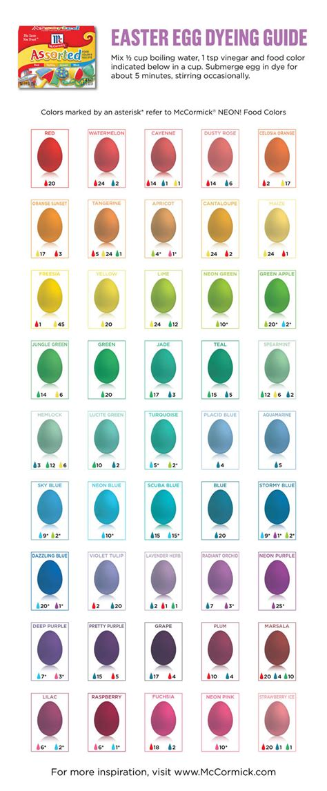 guide  dyeing easter eggs   school cool