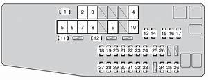 Toyota Avalon  From 2012  - Fuse Box Diagram