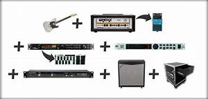 How To Setup A Guitar Rack System With The Proper Cases
