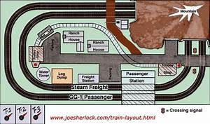 O Scale Train Layouts Plans Download Layout Design Plans