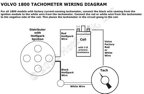 Volvo 1800 Tachometer Wiring Diagram with HotSpark ...
