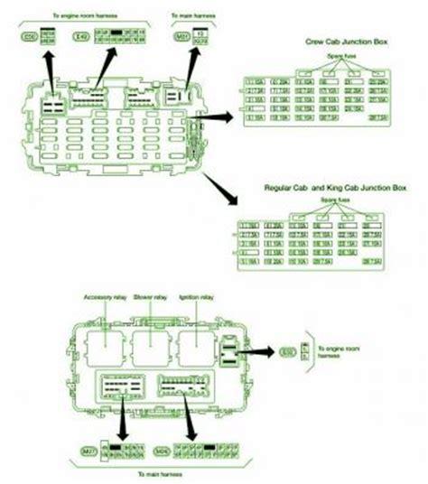 Nissan Frontier Fuse Box 2001 nissan frontier fuse box diagram circuit wiring