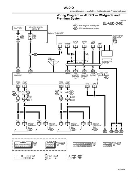 2002 Nissan Quest Wiring Diagram by Repair Guides Electrical System 2002 Audio And