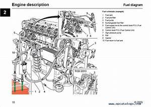 Deutz Engine 1011 Manual
