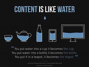 Difference Between Context and Content