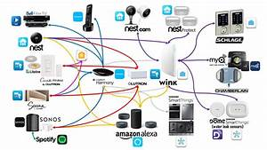 Bell Fibe Tv Wiring Diagram  U2013 Volovets Info