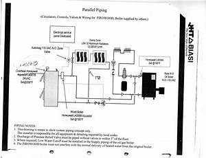 Outdoor Boiler Hook Up Diagrams  Outdoor  Free Engine Image For User Manual Download