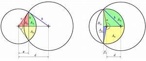 Kreis Winkel Berechnen : schnittfl che zweier kreise berechnen ~ Themetempest.com Abrechnung