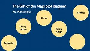 The Gift Of The Magi Plot Diagram By Gracie Manzanares