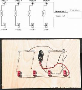Jefferson Lab U0026 39 S Workbench Projects
