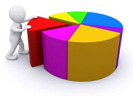 ส่วนแบ่งตลาด (Share of Market) | SoftBankThai
