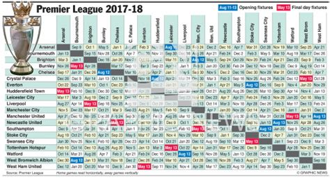 The english premier league or in short epl is officially called barclays premier league for. SOCCER: English Premier League fixtures 2017-18 (2 ...