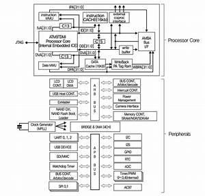 03 Mitsubishi Lancer Es Fuse Box Diagram  Mitsubishi  Auto
