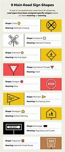 Road Signs  The Ultimate New Driver Handbook