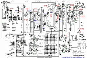 Grundig  Circuitry Analysis