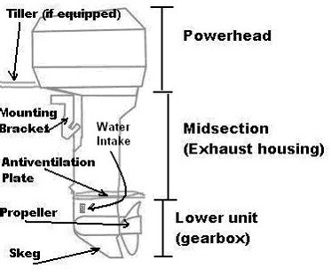 Force Buitenboordmotor 70 Pk by Outboard Motor Parts Index Outboardparts