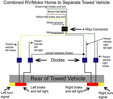 2006 Honda Goldwing Trailer Wiring Diagram by How To Wire A Mini Truck To Be Flat Towed By A 1990