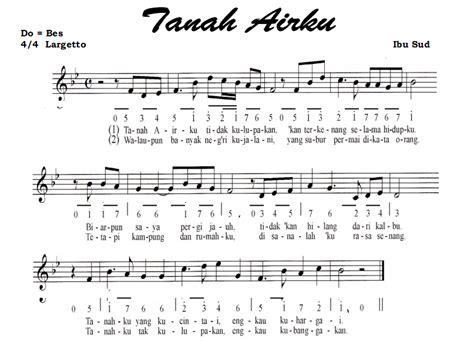 not angka lagu gambang semarang not balok angka lirik lagu tanah airku filenya