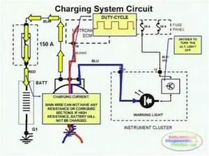 Charging System  U0026 Wiring Diagram