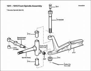 Model T Ford Forum    Front Spindle Assembly
