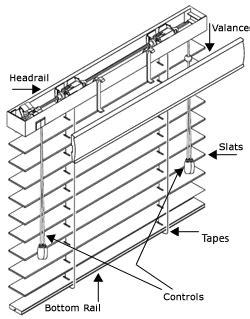 Timber Blinds | Timber Venetians | Shutters | Quickfit Blinds