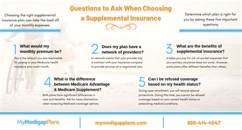 Any coverage that is identified as secondary simply means it will pay after the traveler's other insurance coverage has paid what it will pay. Compare Top 10 Best Medicare Supplemental Insurance Companies in 2021