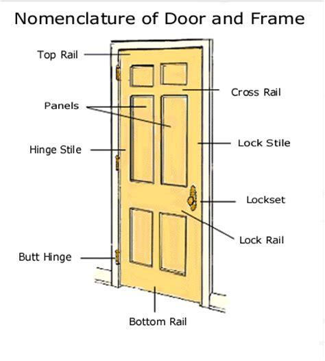 door parts name baldwin hardware mortise lock specs