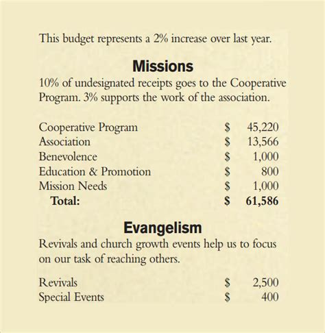 chruch budget templates  ms word  excel