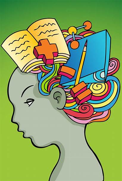 Brain Clipart Thinking Thoughts Student Learning Abstract