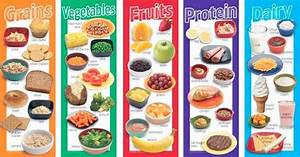 Diet Chart For Lean Muscle Gain The Monday To Friday 3000 Calorie Meal Plan Plus Efficient