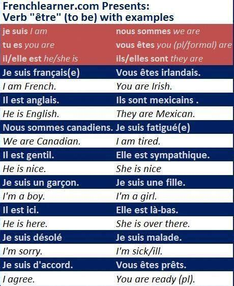 Learn French #howtolearnfrench   Learn french beginner ...