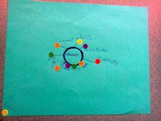 social atom  school counseling files