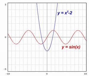 Domain and Range - Free Math Help