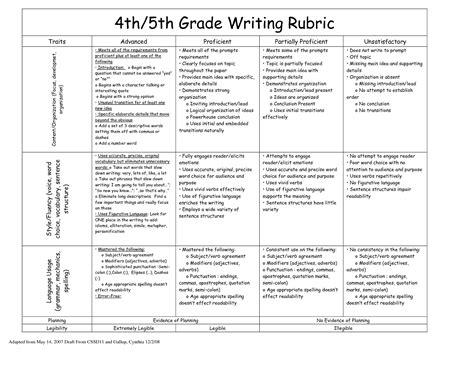 narrative writing rubric grade