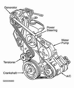 Where Is The Waterpump Located On 1998 Chevy 3 1 Liter V6