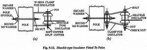Insulators Used For Overhead Transmission Lines  5 Types