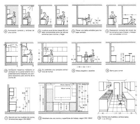 kitchen design requirements kitchens neufert plans pinterest kitchens